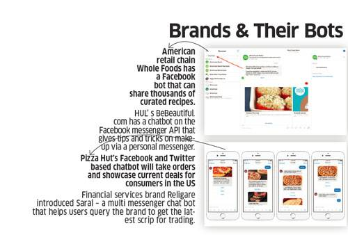 chatbots used by brands